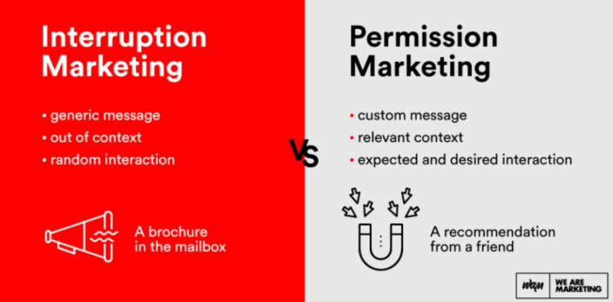 Generación De Leads Utilizando Inbound Marketing 1
