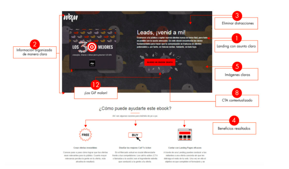Generación De Leads Utilizando Inbound Marketing 4